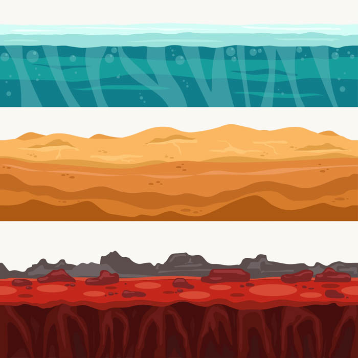 Different types of terrain