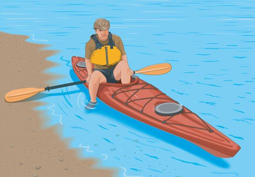 Illustration of a kayak entry from shore